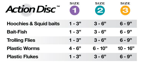 WiggleFin Action Disc size chart